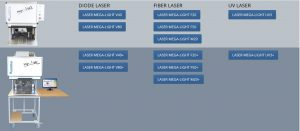 Mega-Light options