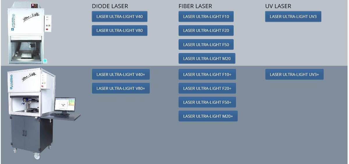 Ultra-Light Options